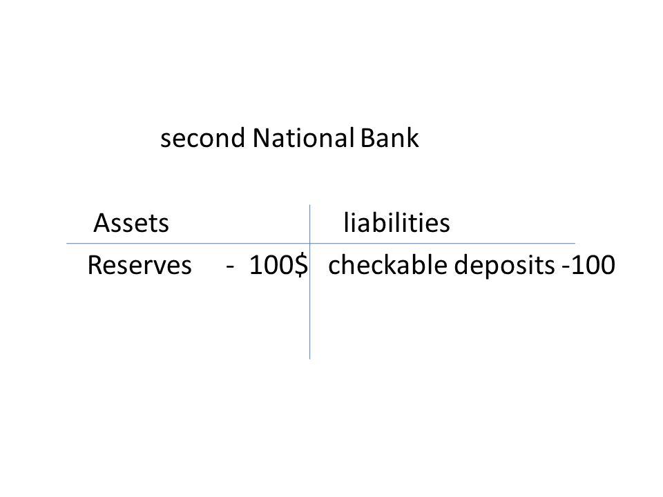 second National Bank Assets liabilities Reserves - 100$ checkable deposits -100