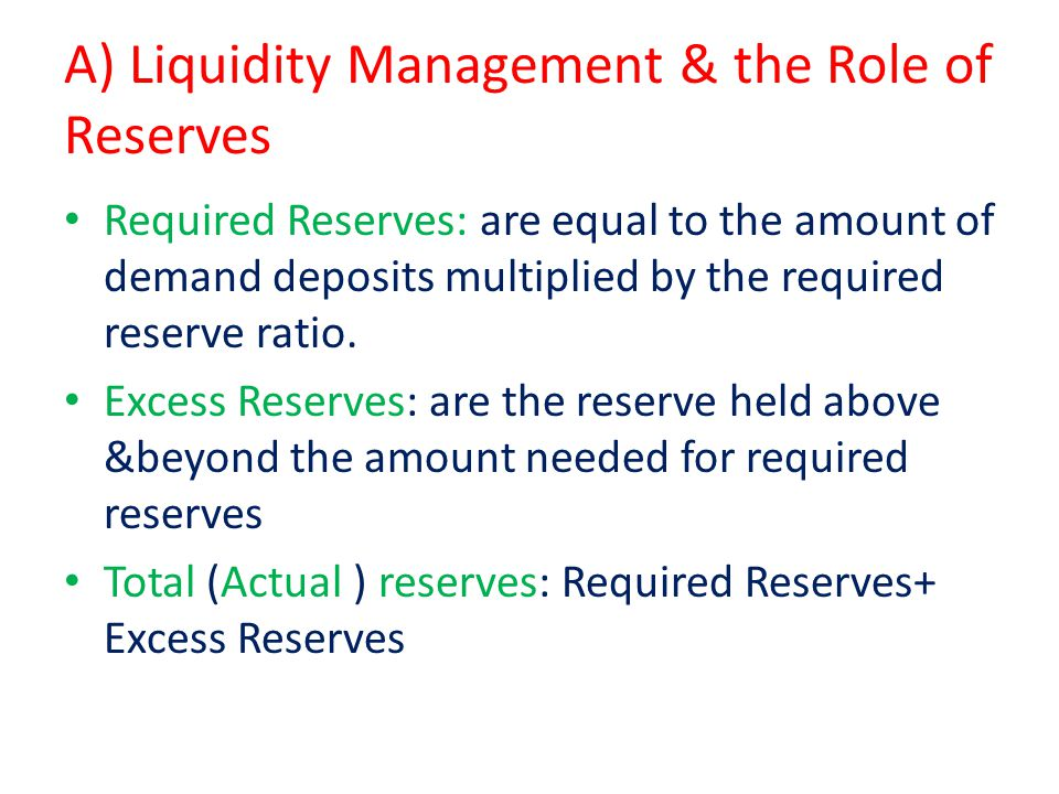 A) Liquidity Management & the Role of Reserves