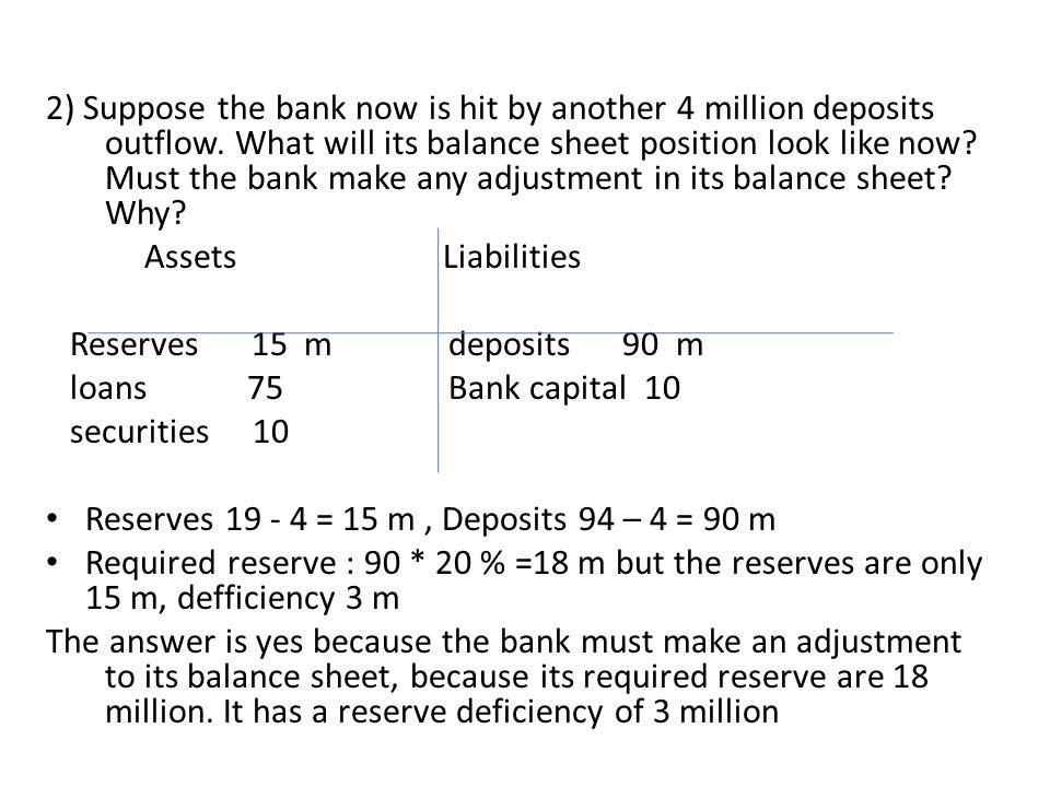 Reserves 19 - 4 = 15 m , Deposits 94 – 4 = 90 m