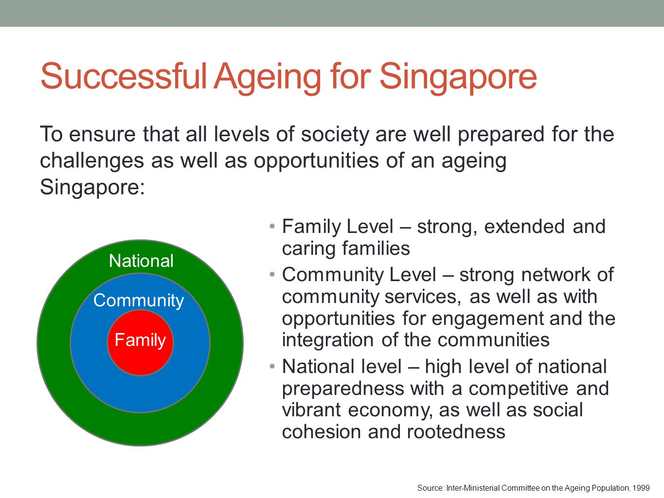 Successful Ageing for Singapore