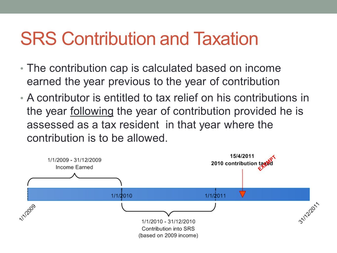 SRS Contribution and Taxation