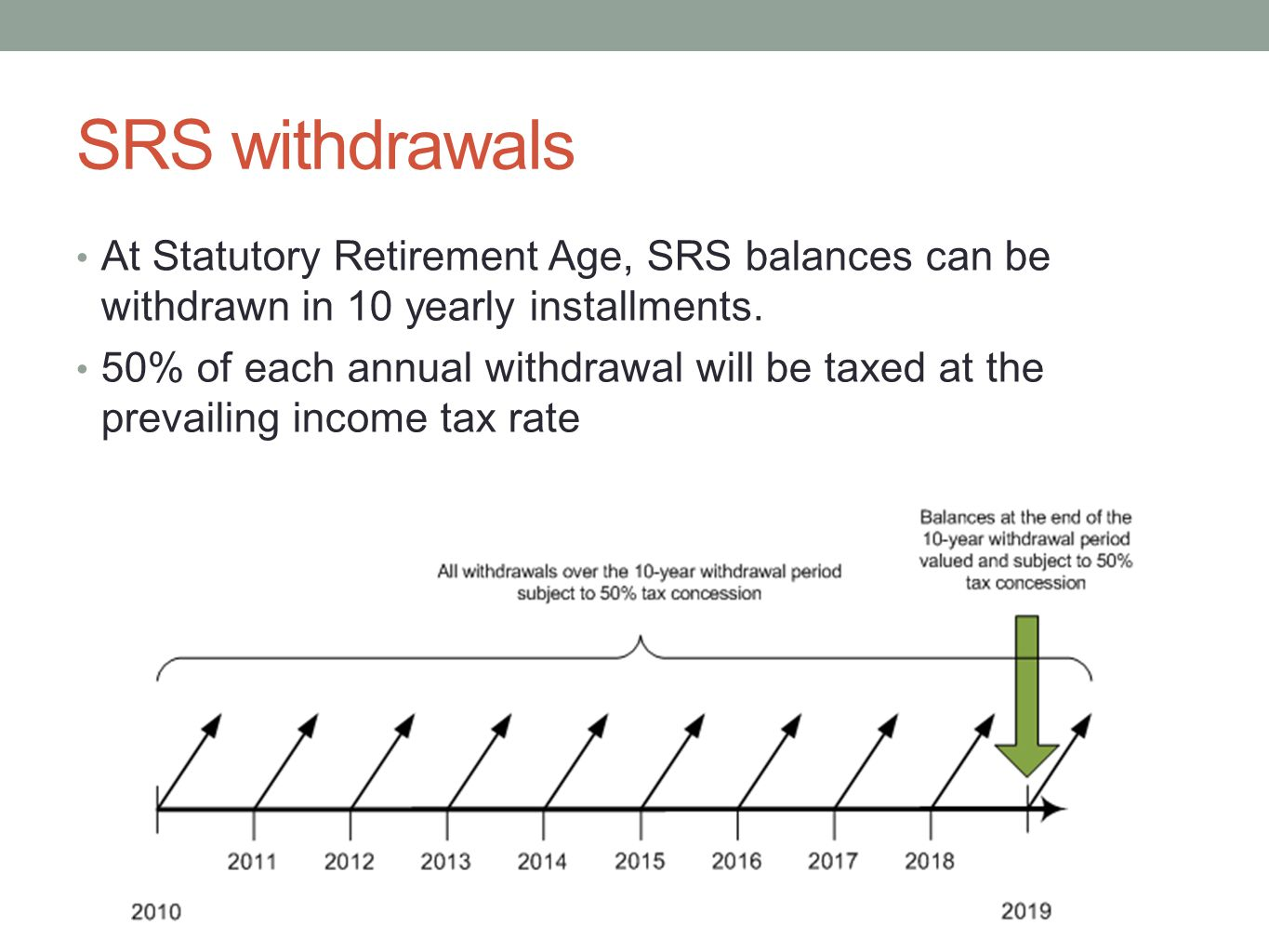SRS withdrawals At Statutory Retirement Age, SRS balances can be withdrawn in 10 yearly installments.