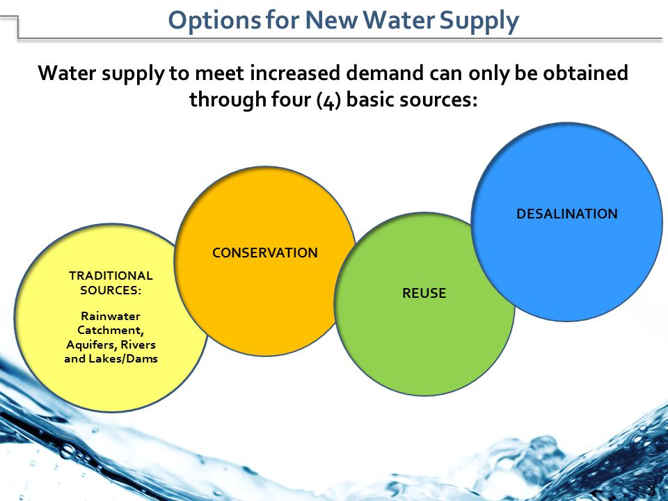 Options for New Water Supply