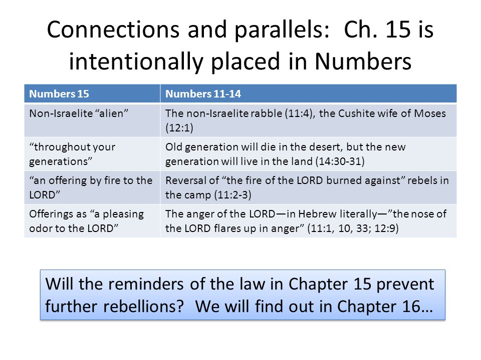 Connections and parallels: Ch. 15 is intentionally placed in Numbers