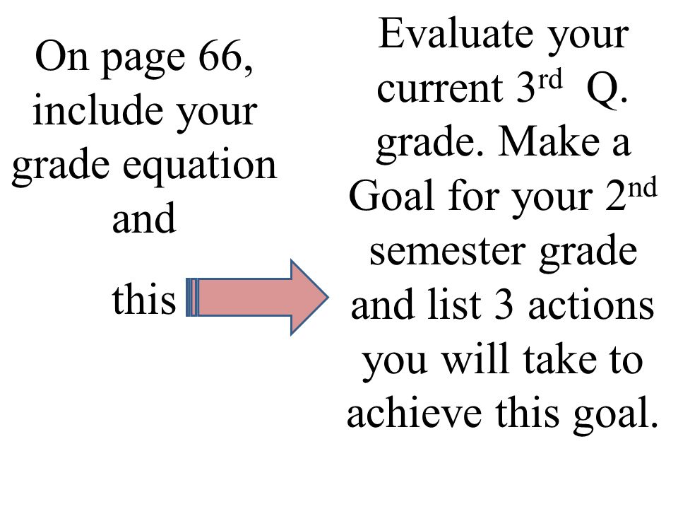 On page 66, include your grade equation and