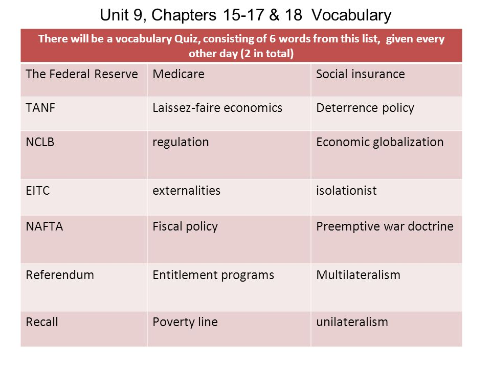 Unit 9, Chapters 15-17 & 18 Vocabulary