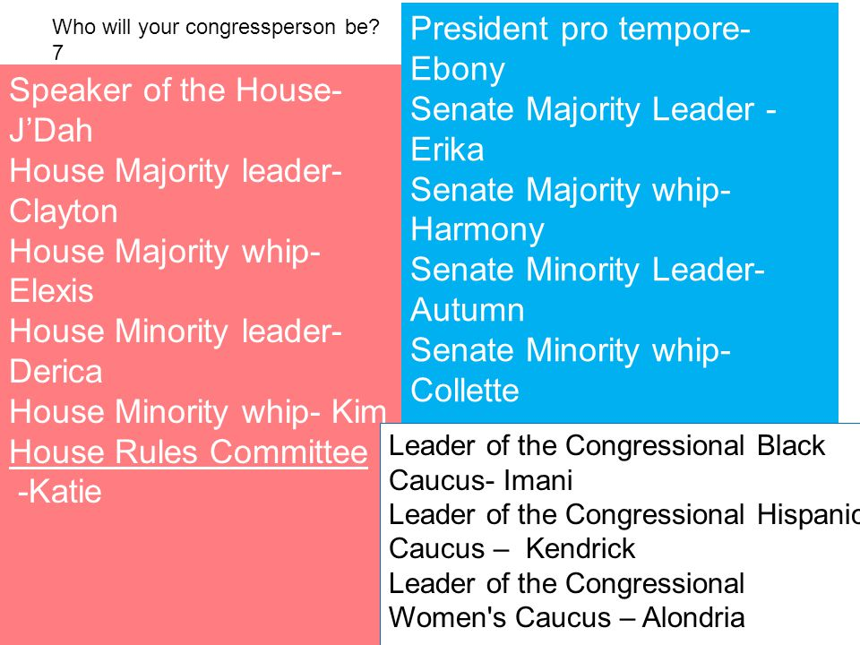 Who will your congressperson be 7