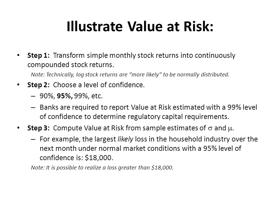 Illustrate Value at Risk: