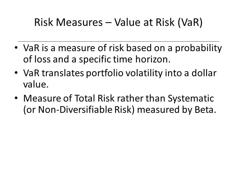 Risk Measures – Value at Risk (VaR)