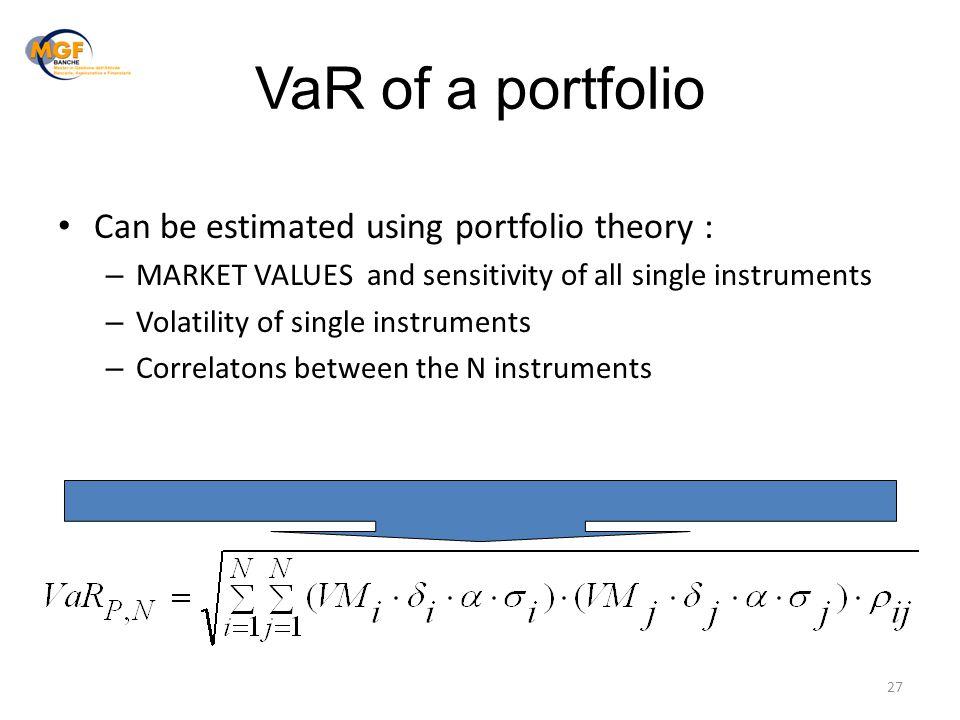 VaR of a portfolio Can be estimated using portfolio theory :