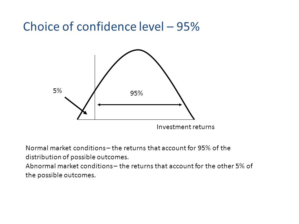 Choice of confidence level – 95%