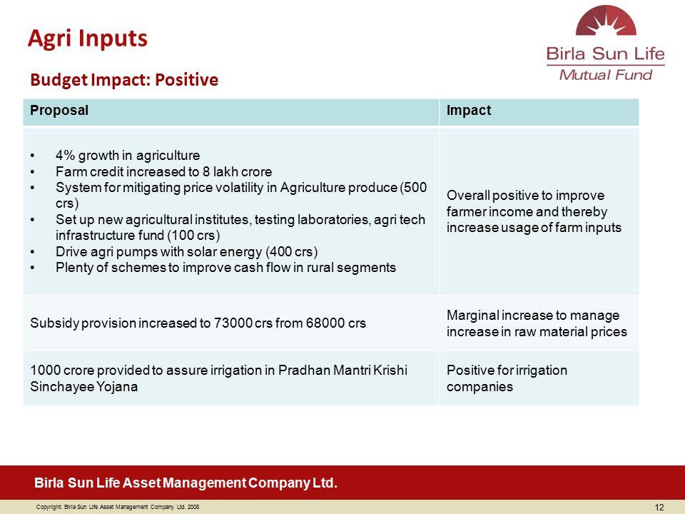 Agri Inputs Budget Impact: Positive Proposal Impact