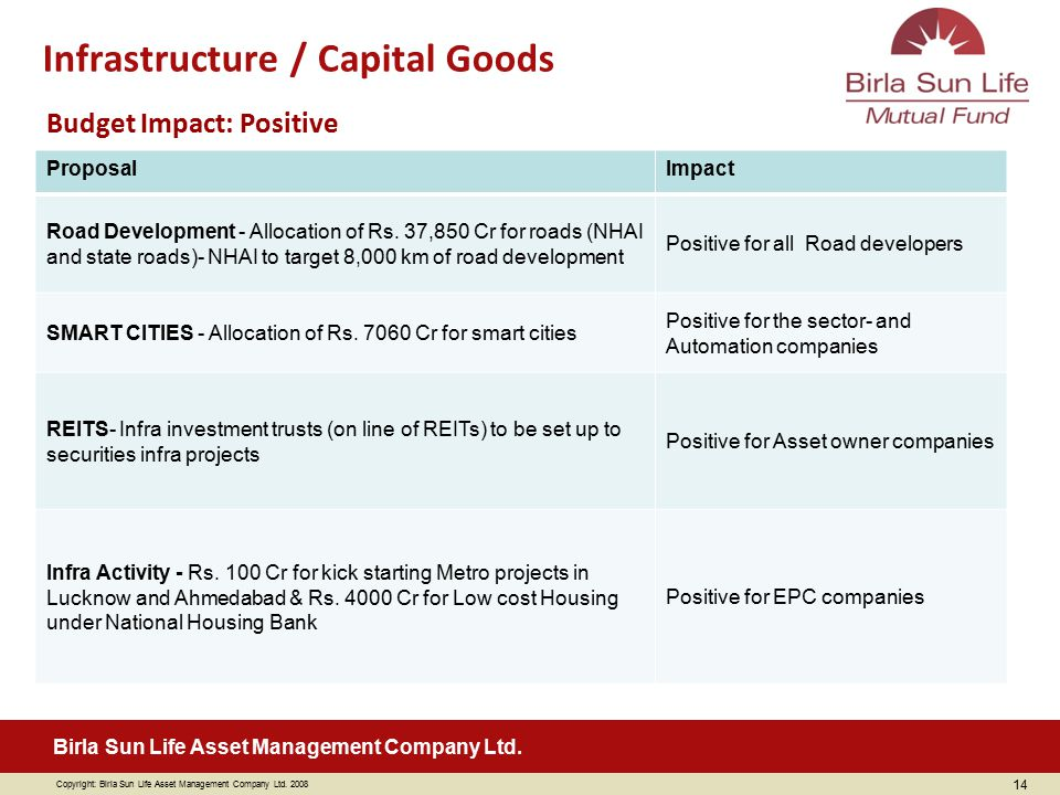 14 Infrastructure / Capital Goods Budget Impact: Positive Proposal