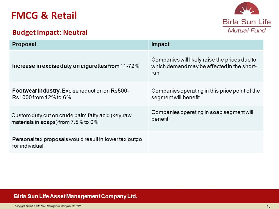 FMCG & Retail Budget Impact: Neutral Proposal Impact