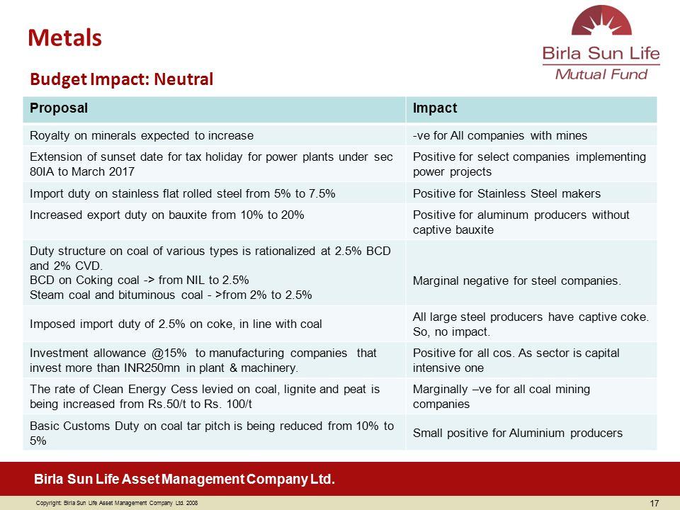 Metals Budget Impact: Neutral Proposal Impact