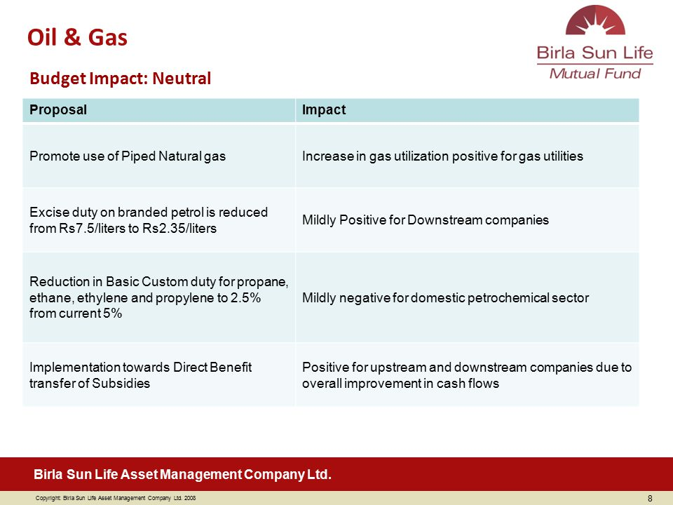 Oil & Gas Budget Impact: Neutral Proposal Impact