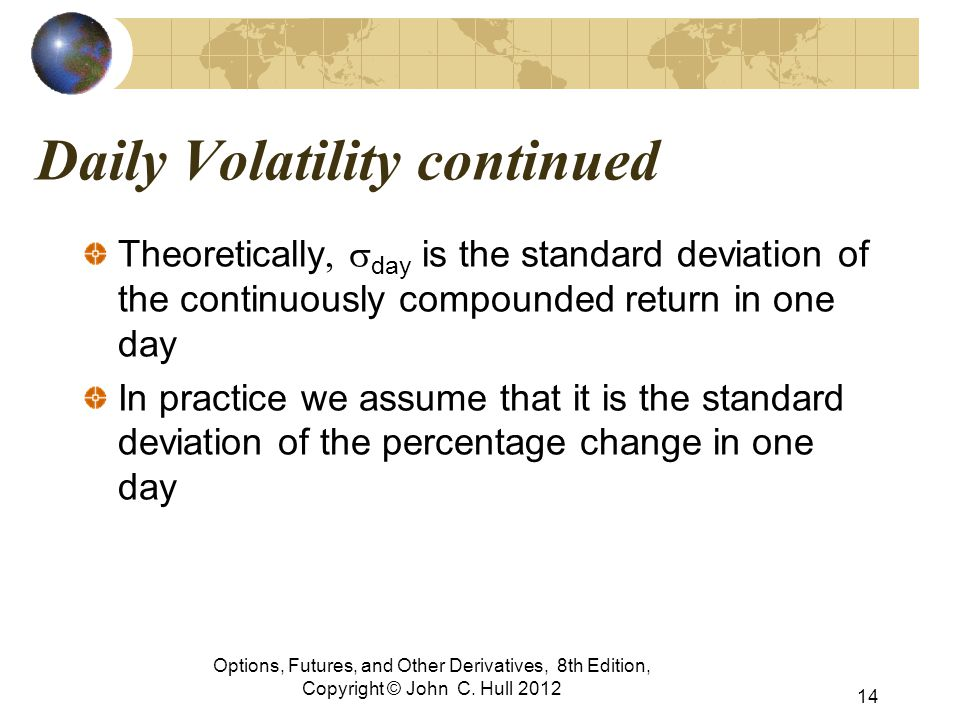 Daily Volatility continued