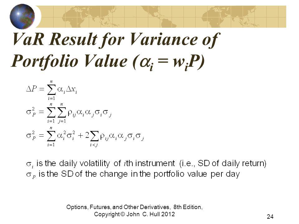 VaR Result for Variance of Portfolio Value (ai = wiP)