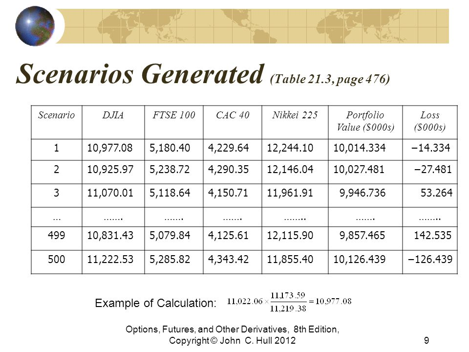 Scenarios Generated (Table 21.3, page 476)