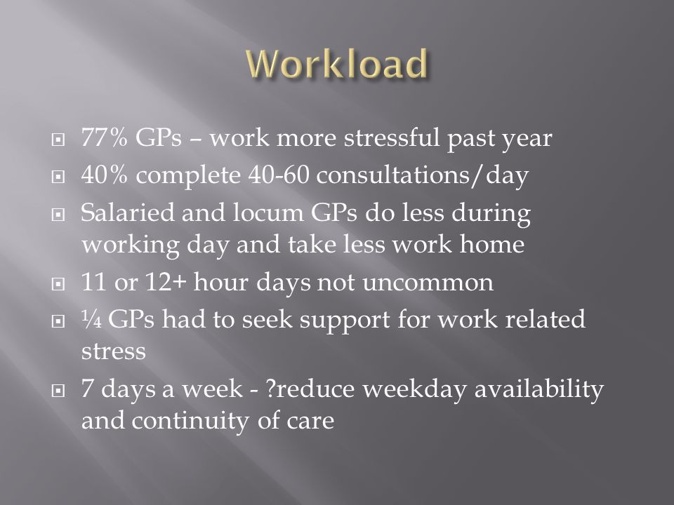 Workload 77% GPs – work more stressful past year