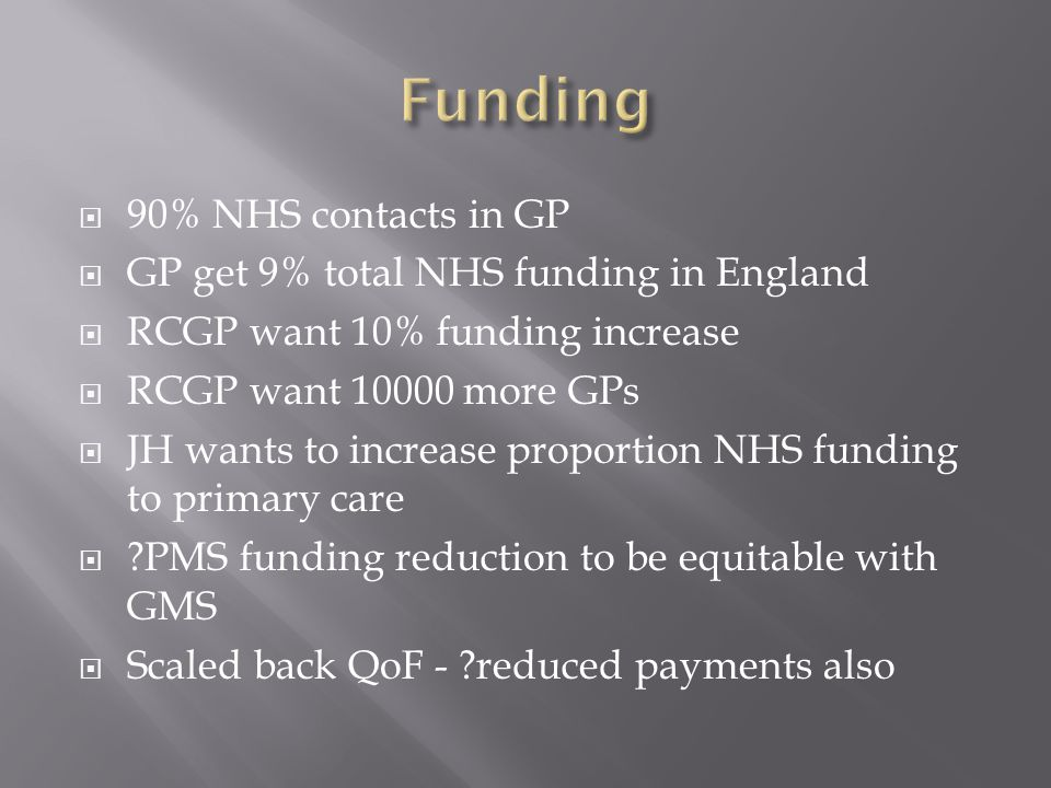 Funding 90% NHS contacts in GP GP get 9% total NHS funding in England