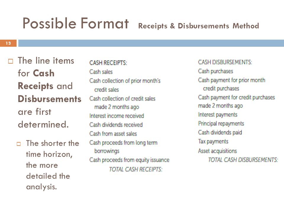Possible Format Receipts & Disbursements Method