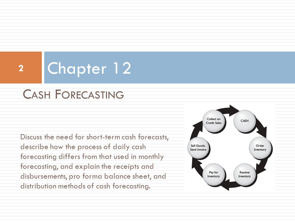 Chapter 12 Cash Forecasting