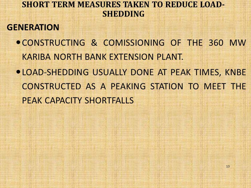 SHORT TERM MEASURES TAKEN TO REDUCE LOAD-SHEDDING