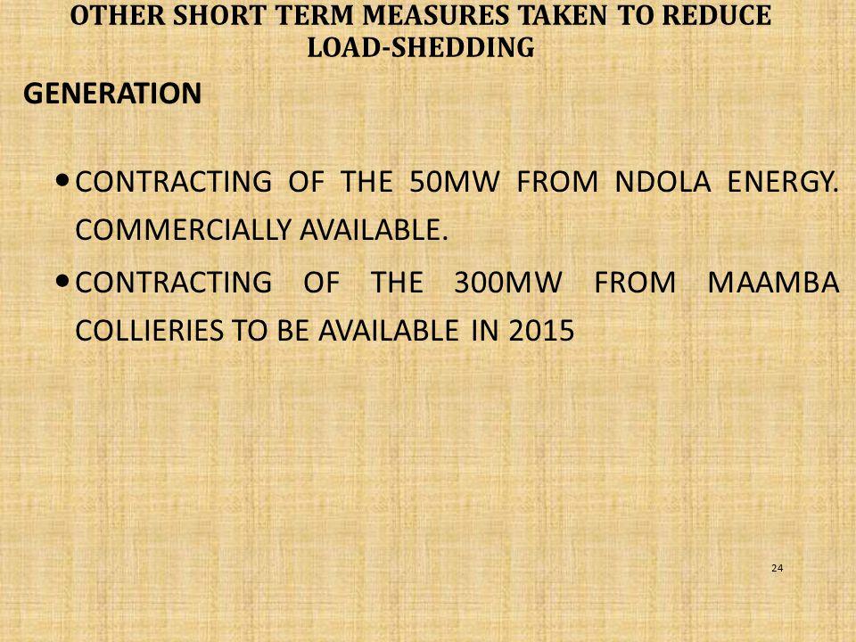Other SHORT TERM MEASURES TAKEN TO REDUCE LOAD-SHEDDING