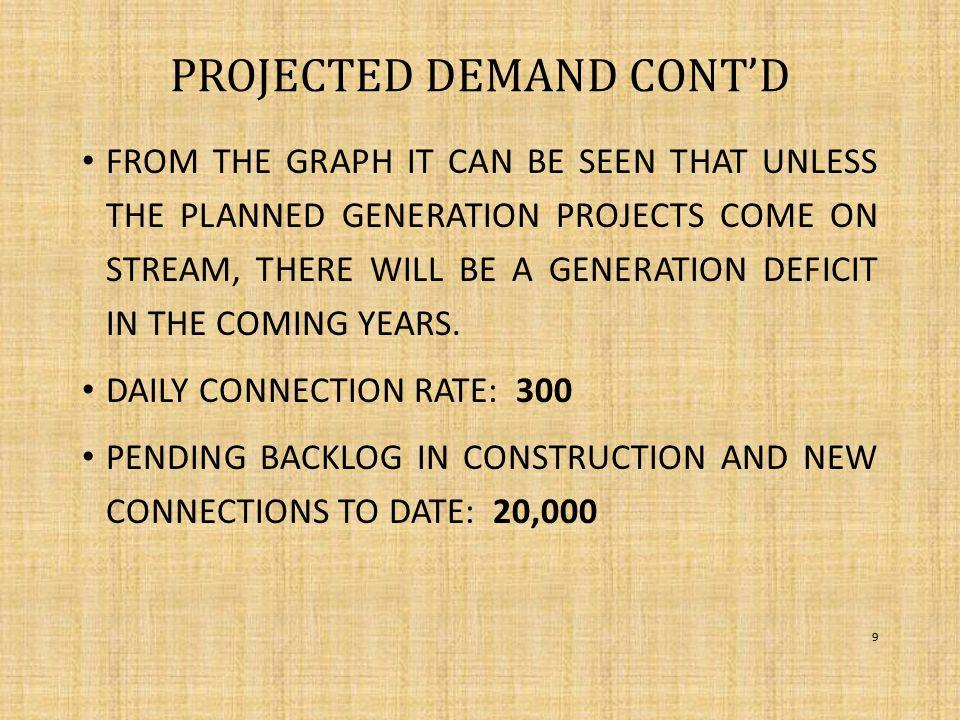 PROJECTED DEMAND CONT'D