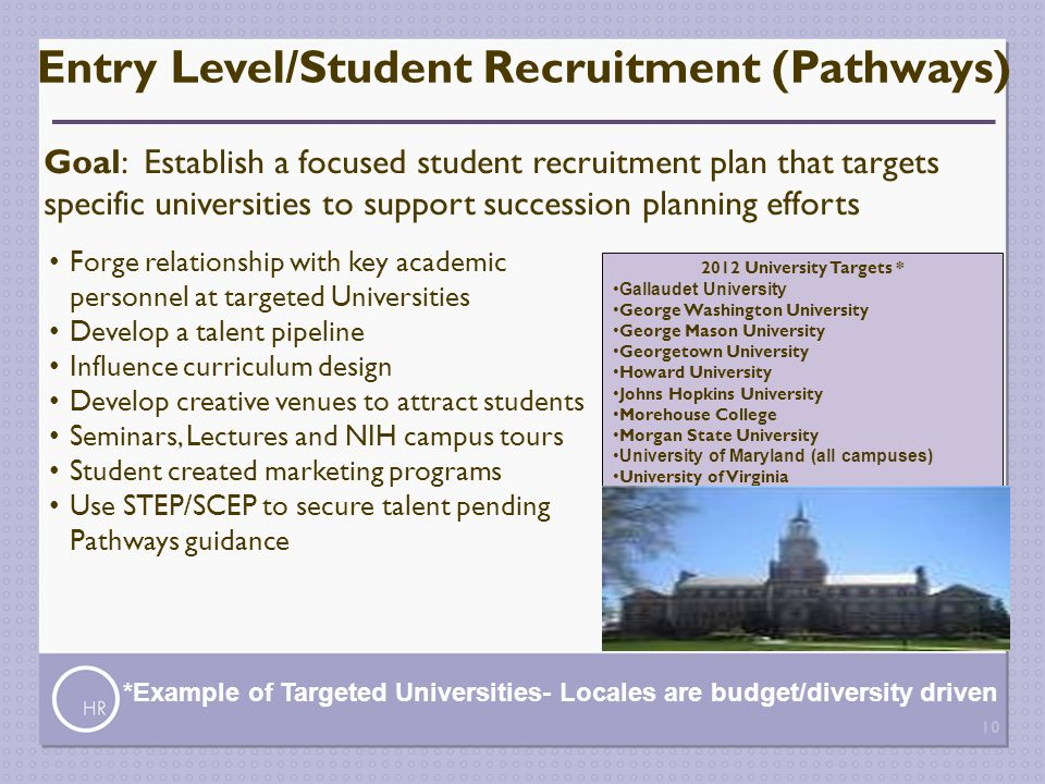 Entry Level/Student Recruitment (Pathways)