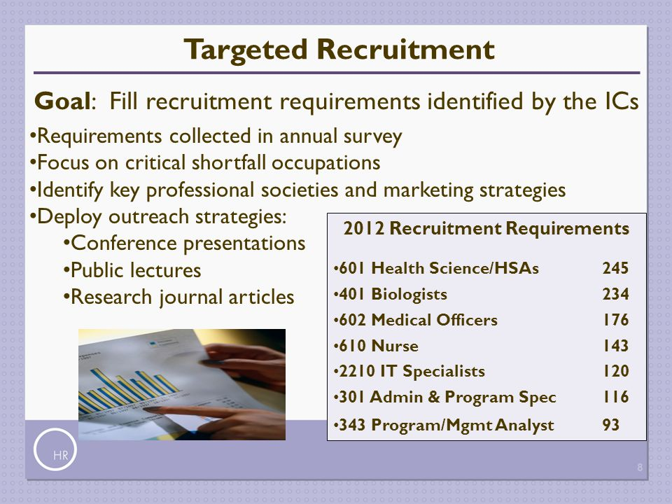2012 Recruitment Requirements