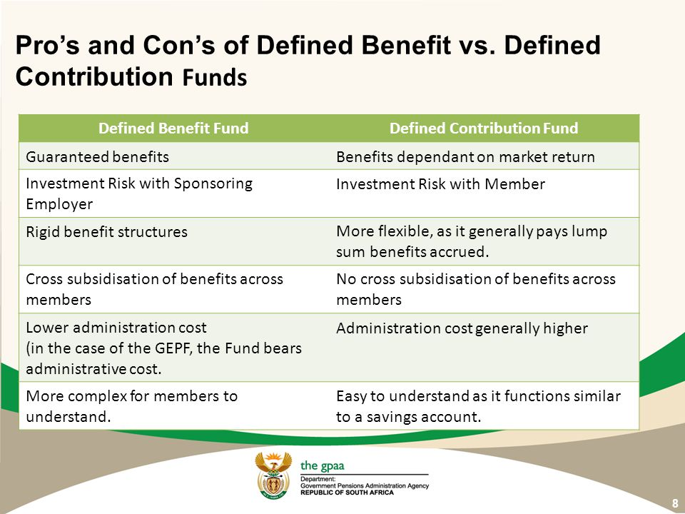 Defined Contribution Fund
