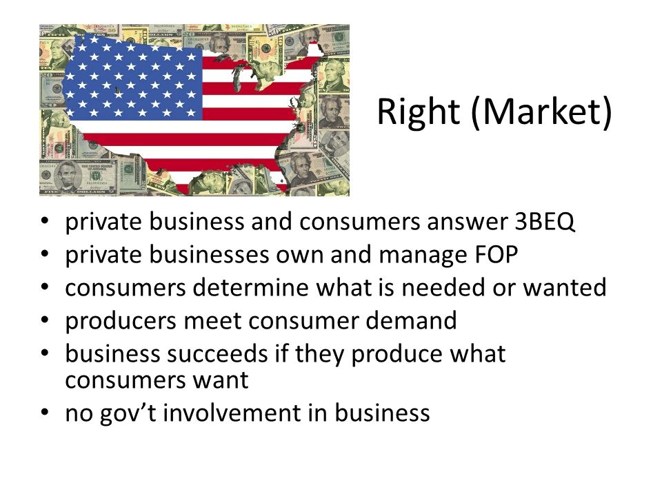 Right (Market) private business and consumers answer 3BEQ