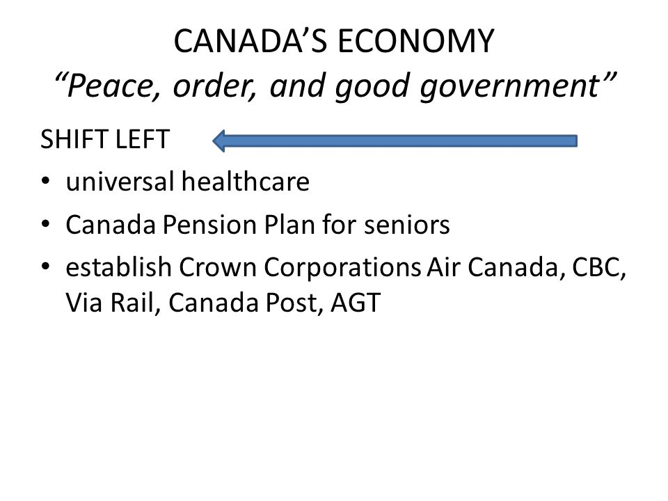 CANADA'S ECONOMY Peace, order, and good government