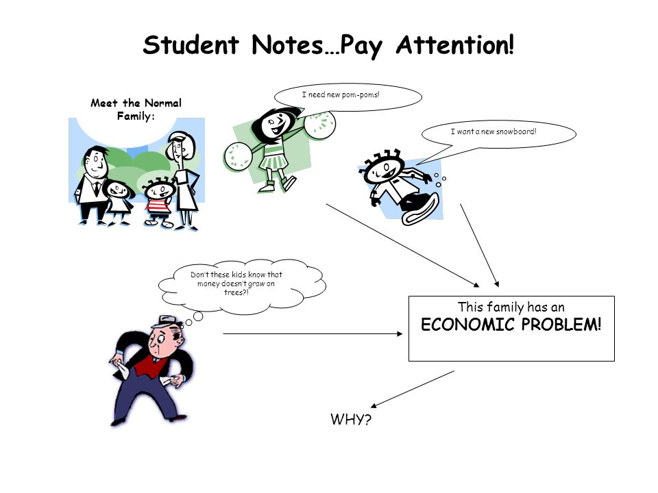 Student Notes…Pay Attention!
