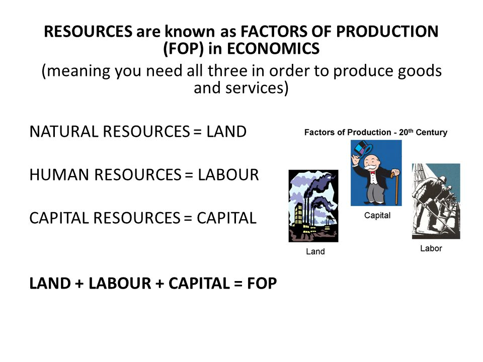 RESOURCES are known as FACTORS OF PRODUCTION (FOP) in ECONOMICS (meaning you need all three in order to produce goods and services) NATURAL RESOURCES = LAND HUMAN RESOURCES = LABOUR CAPITAL RESOURCES = CAPITAL LAND + LABOUR + CAPITAL = FOP