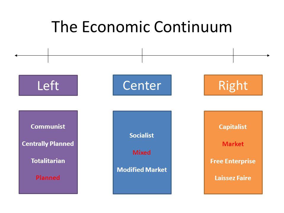 The Economic Continuum