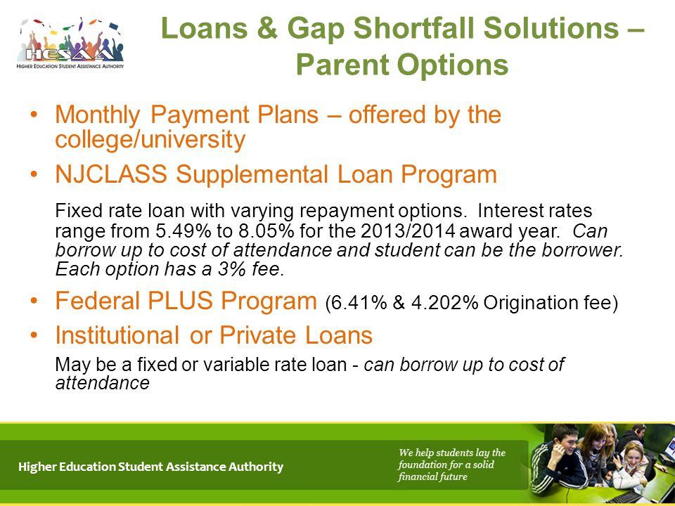 Loans & Gap Shortfall Solutions – Parent Options