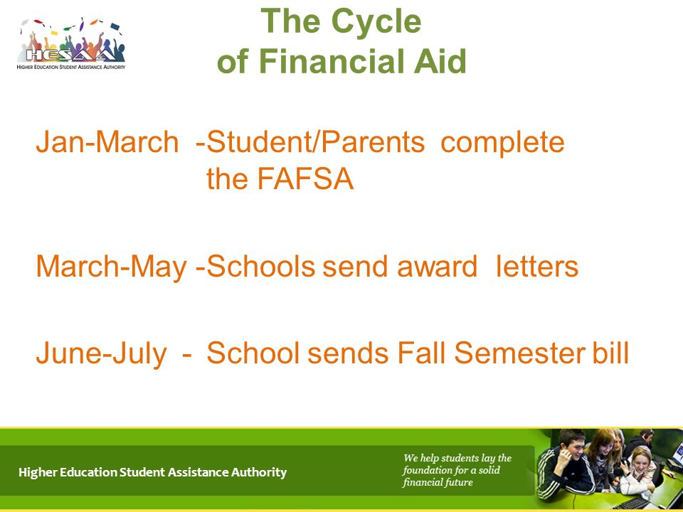 The Cycle of Financial Aid