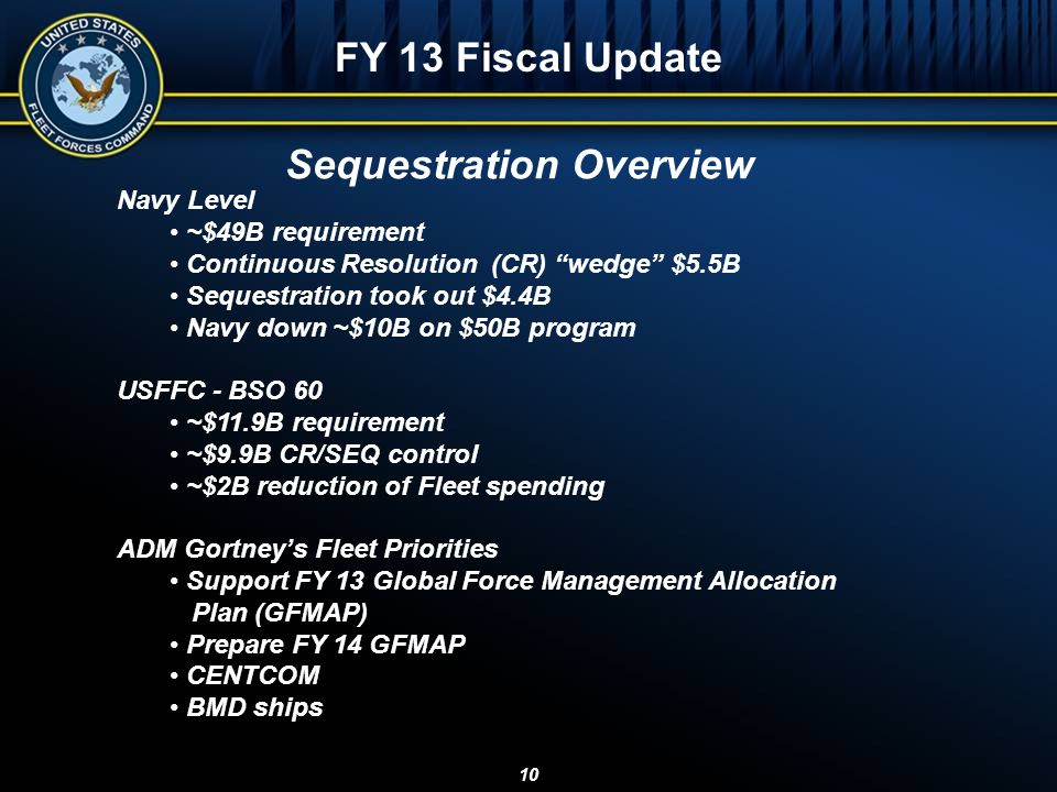 Sequestration Overview