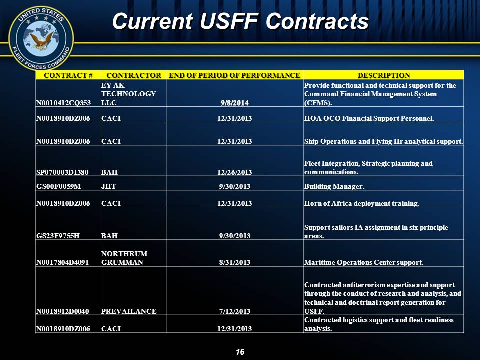 Current USFF Contracts