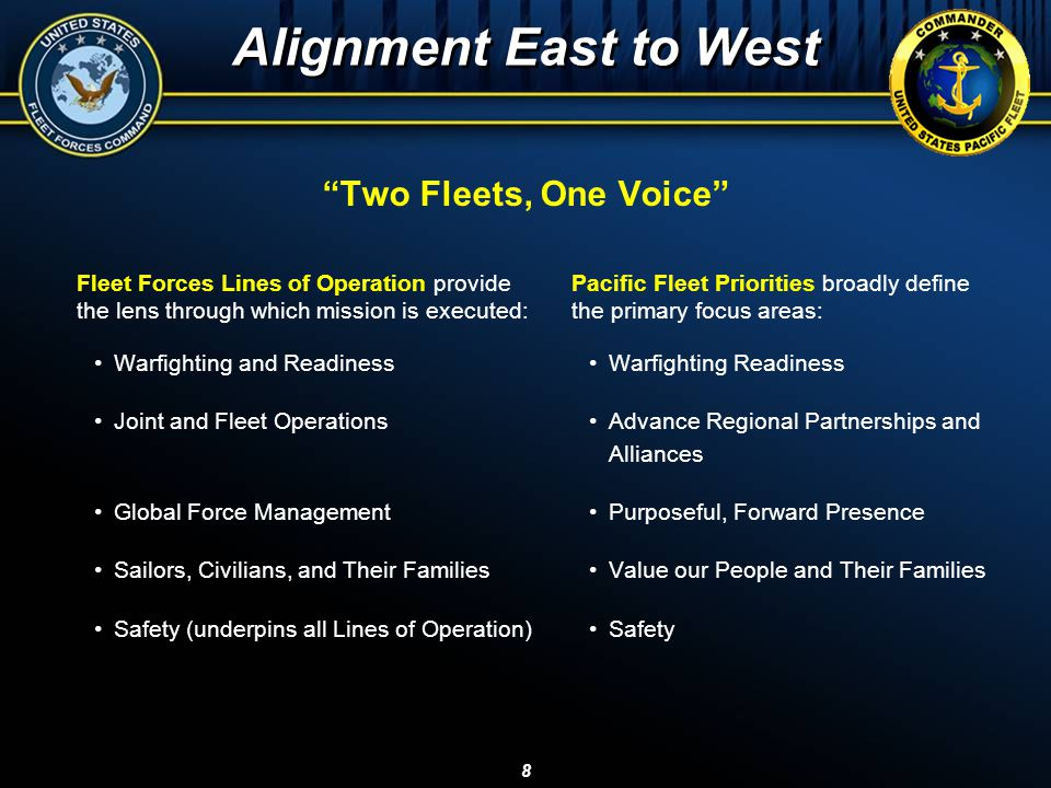 Alignment East to West Two Fleets, One Voice