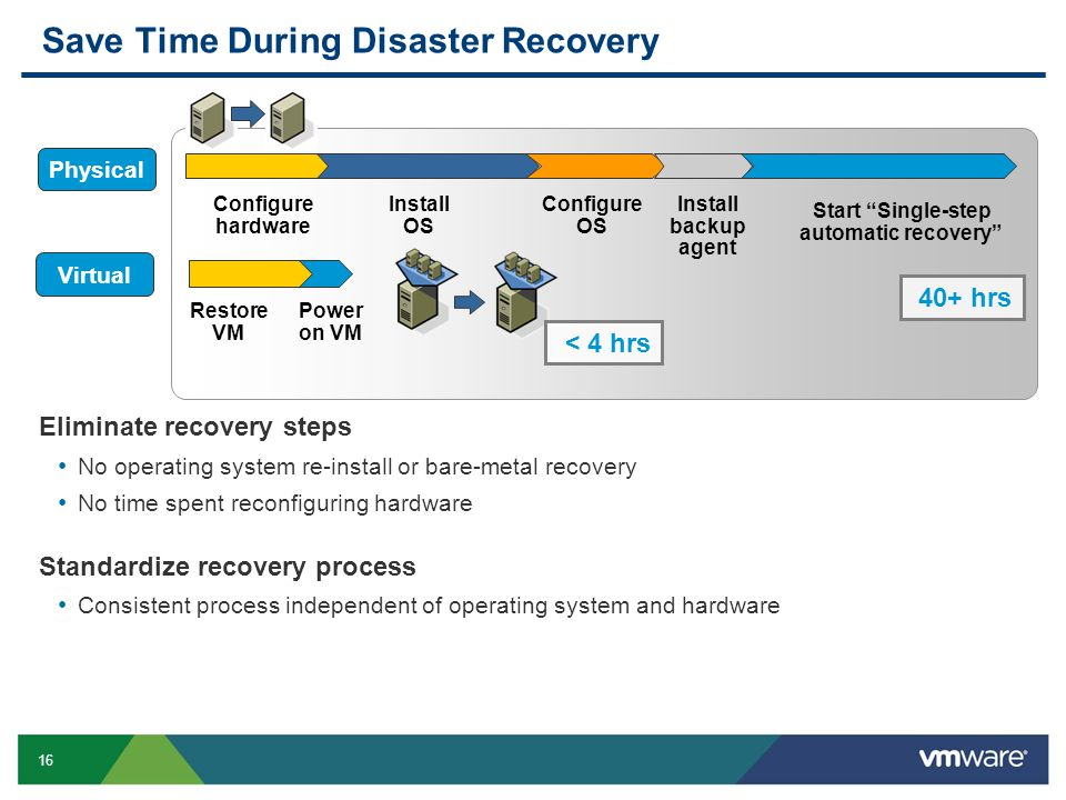Save Time During Disaster Recovery
