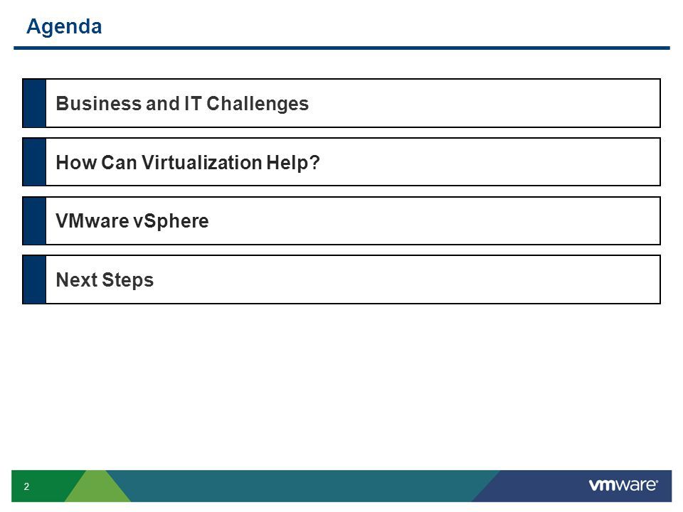 Agenda Business and IT Challenges How Can Virtualization Help