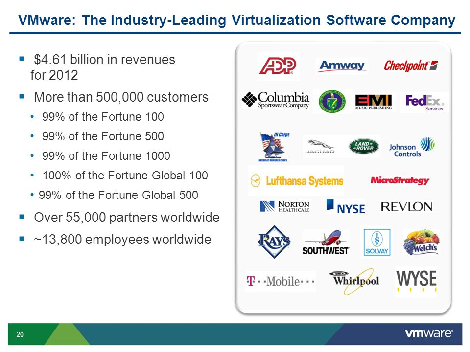 VMware: The Industry-Leading Virtualization Software Company