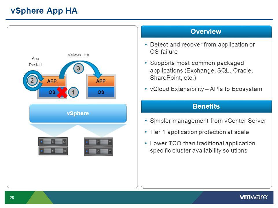 vSphere App HA Overview Benefits