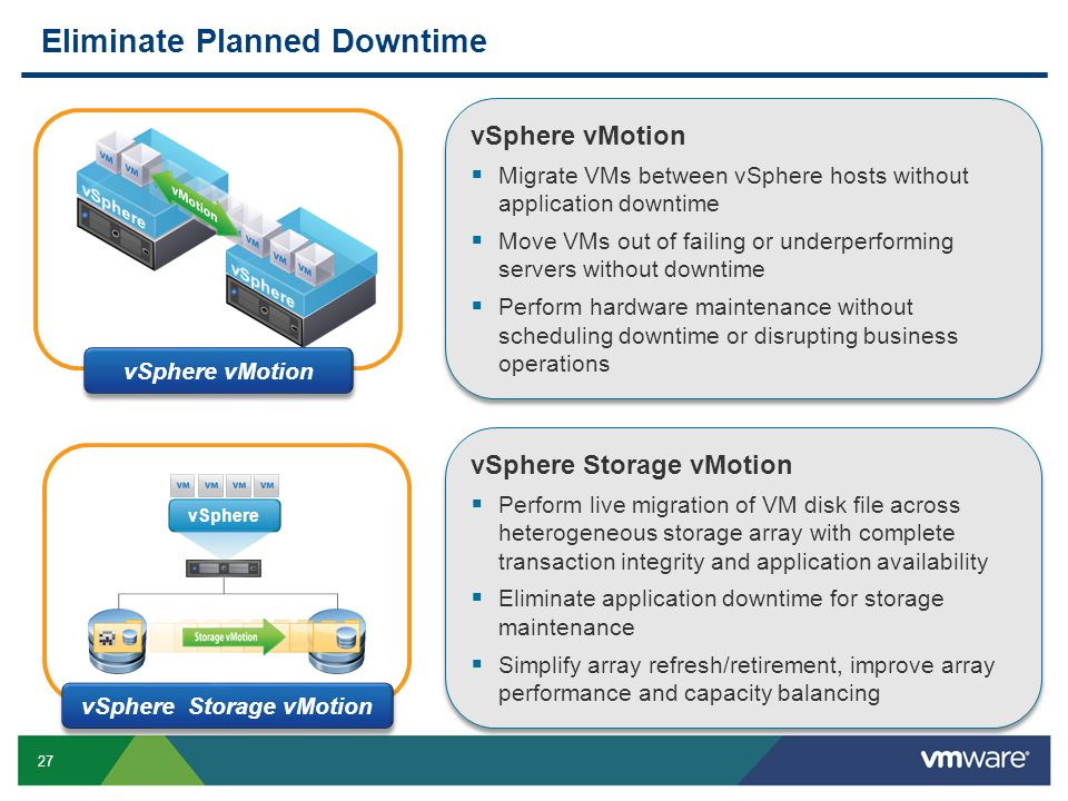 Eliminate Planned Downtime