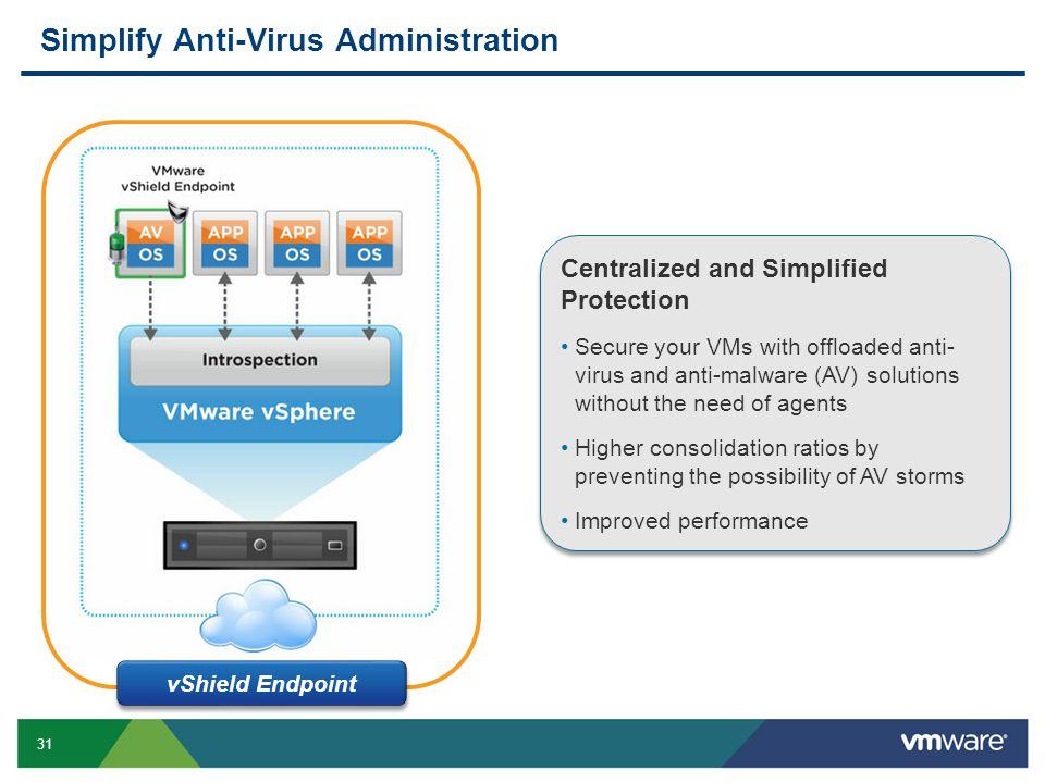 Simplify Anti-Virus Administration