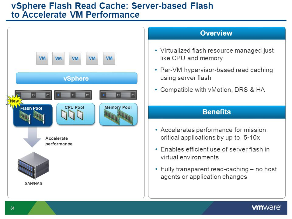 vSphere Flash Read Cache: Server-based Flash to Accelerate VM Performance